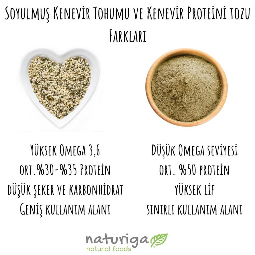 organik-kabuksuz-kenevir-tohumu-4-naturiga
